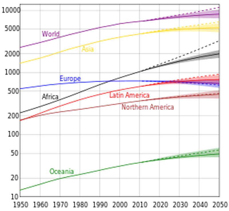 image-10490171-Growth_of_world_population-6512b.jpg
